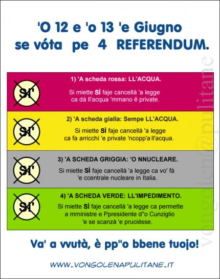 referendum 2011, privatizzazione acqua, legittimo impedimento, nucleare